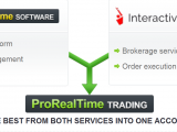prorealtime trading 160x120