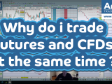 trade futures cfds 160x120