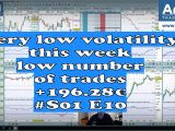 Very low volatility this week low number of trades 160x120
