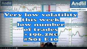 Very low volatility this week low number of trades 300x169